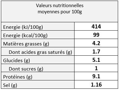 Valeurs nutritionnelles